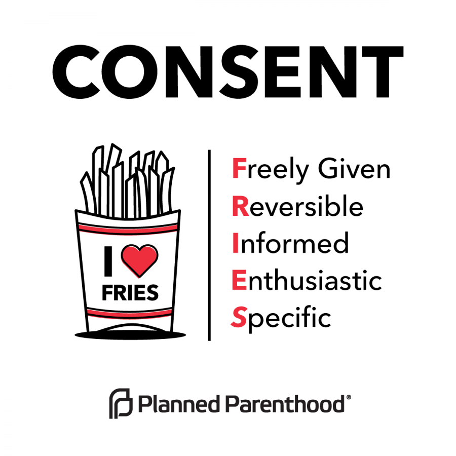 Giving, Receiving Consent Is Important In All Situations
