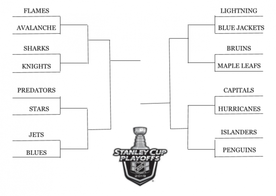 NHL%3A+Playoff+Outlook+And+Predictions