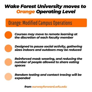 "Today at 10am, Wake Forest University has made the decision to change the campus operating level from Yellow to Orange. ""This decision comes after thorough analysis of recent trends in positive COVID-19 cases in our community."" The school expects to see rising numbers for a few more days as they continue the expansion of contact tracing and quarantining. The school will re-evaluate in 10 days and decide wether or not to go back to Yellow and conclude the semester, or go to Red. This is a developing story."